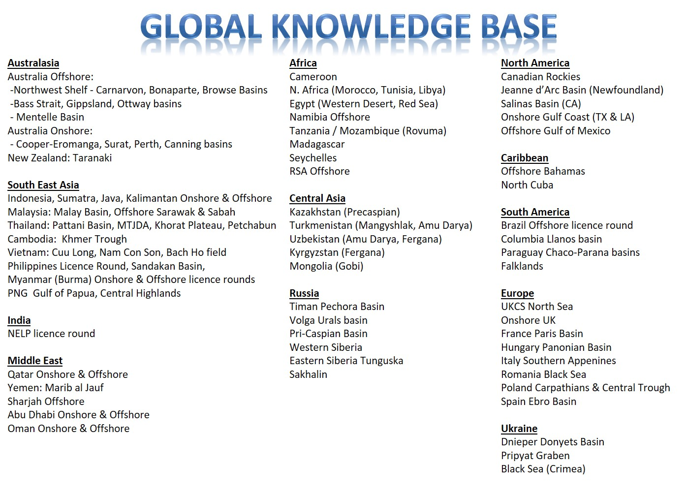 Global Knowledge Text